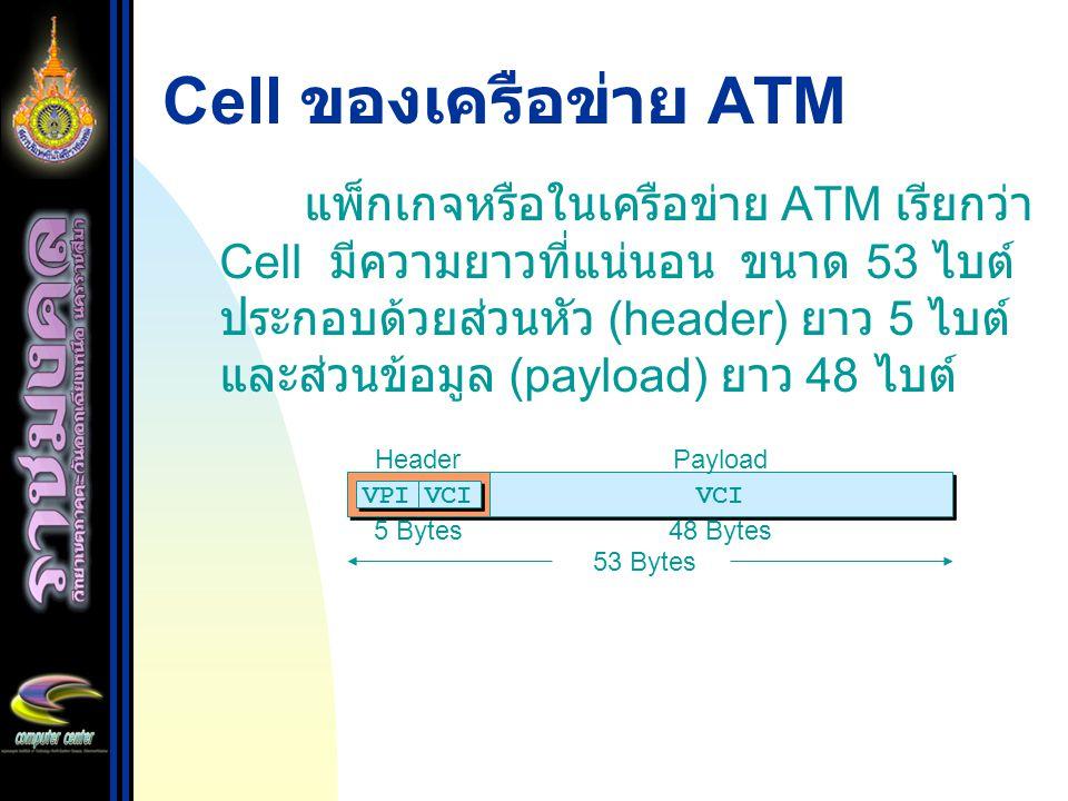 Cell ของเครือข่าย ATM แพ็กเกจหรือในเครือข่าย ATM เรียกว่า Cell มีความยาวที่แน่นอน ขนาด 53 ไบต์ ประกอบด้วยส่วนหัว (header) ยาว 5 ไบต์ และส่วนข้อมูล (pa