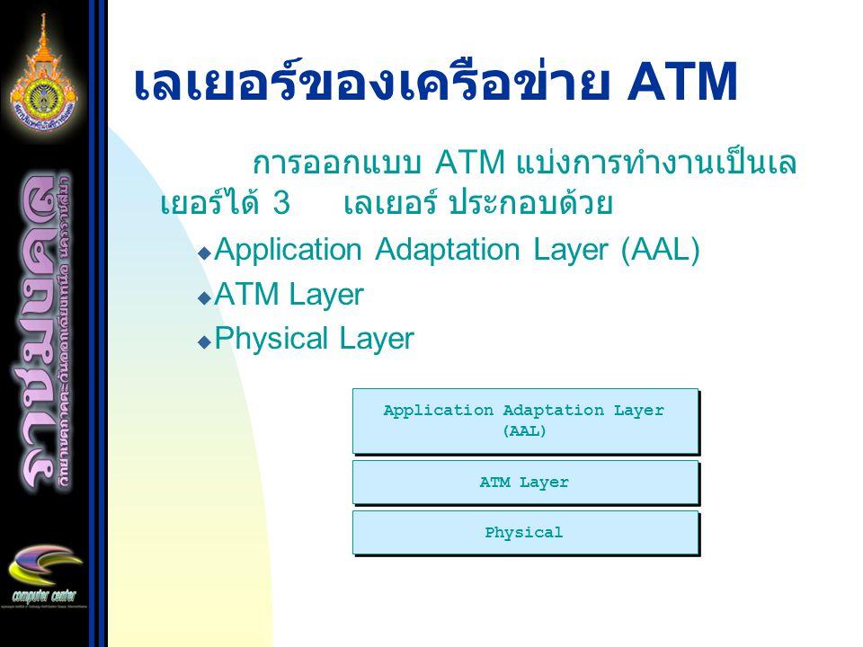 เลเยอร์ของเครือข่าย ATM การออกแบบ ATM แบ่งการทำงานเป็นเล เยอร์ได้ 3 เลเยอร์ ประกอบด้วย  Application Adaptation Layer (AAL)  ATM Layer  Physical Lay