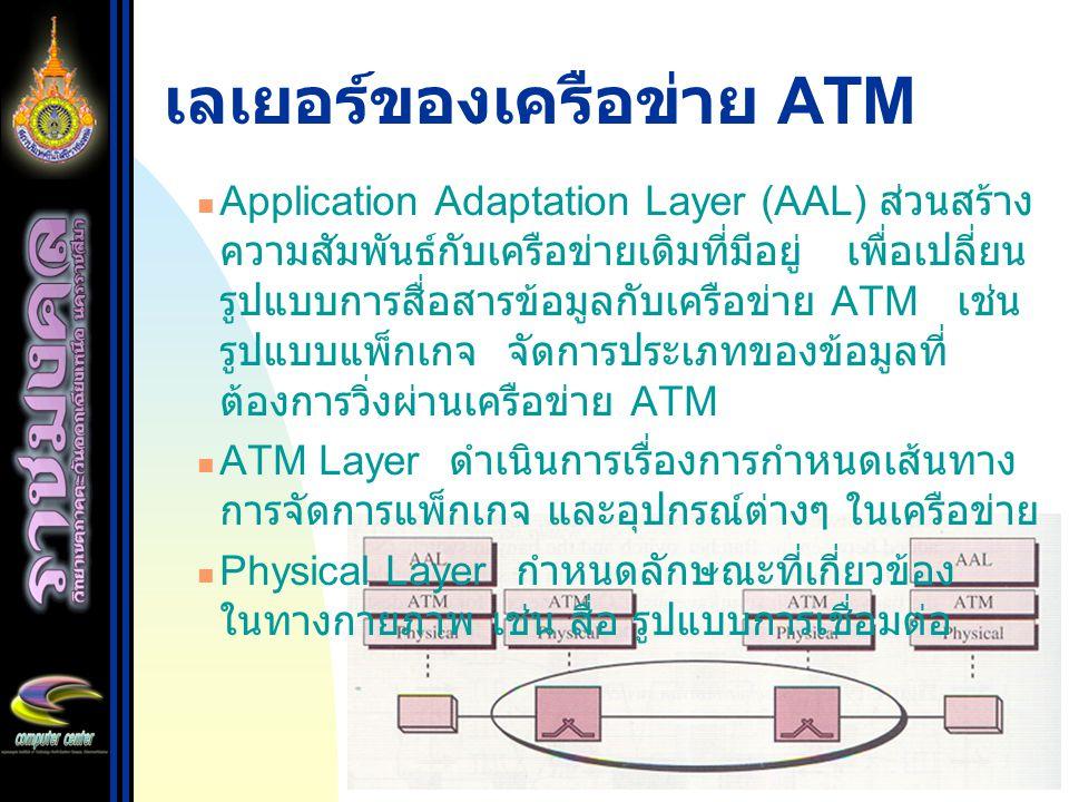 เลเยอร์ของเครือข่าย ATM Application Adaptation Layer (AAL) ส่วนสร้าง ความสัมพันธ์กับเครือข่ายเดิมที่มีอยู่ เพื่อเปลี่ยน รูปแบบการสื่อสารข้อมูลกับเครือ