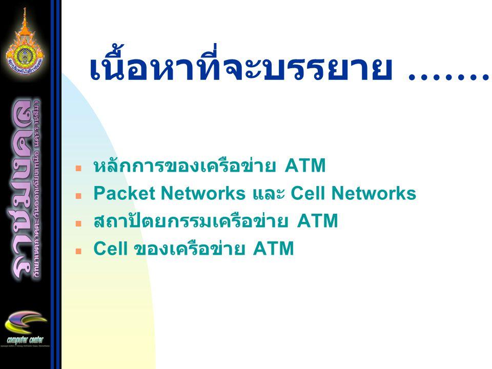 เนื้อหาที่จะบรรยาย …………….. หลักการของเครือข่าย ATM Packet Networks และ Cell Networks สถาปัตยกรรมเครือข่าย ATM Cell ของเครือข่าย ATM