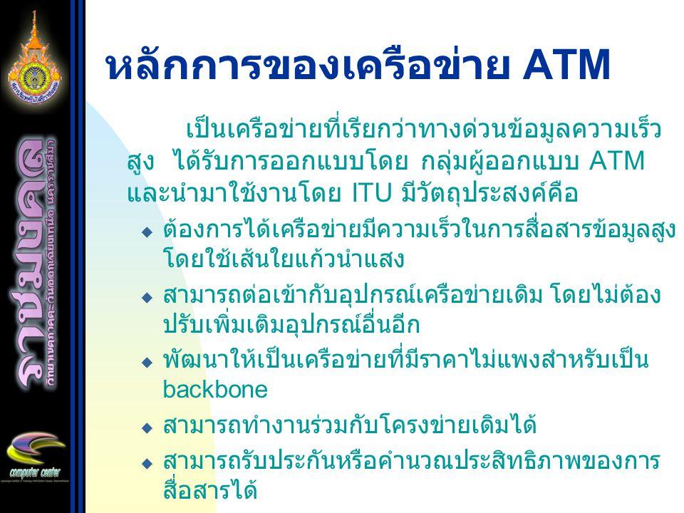 หลักการของเครือข่าย ATM เป็นเครือข่ายที่เรียกว่าทางด่วนข้อมูลความเร็ว สูง ได้รับการออกแบบโดย กลุ่มผู้ออกแบบ ATM และนำมาใช้งานโดย ITU มีวัตถุประสงค์คือ