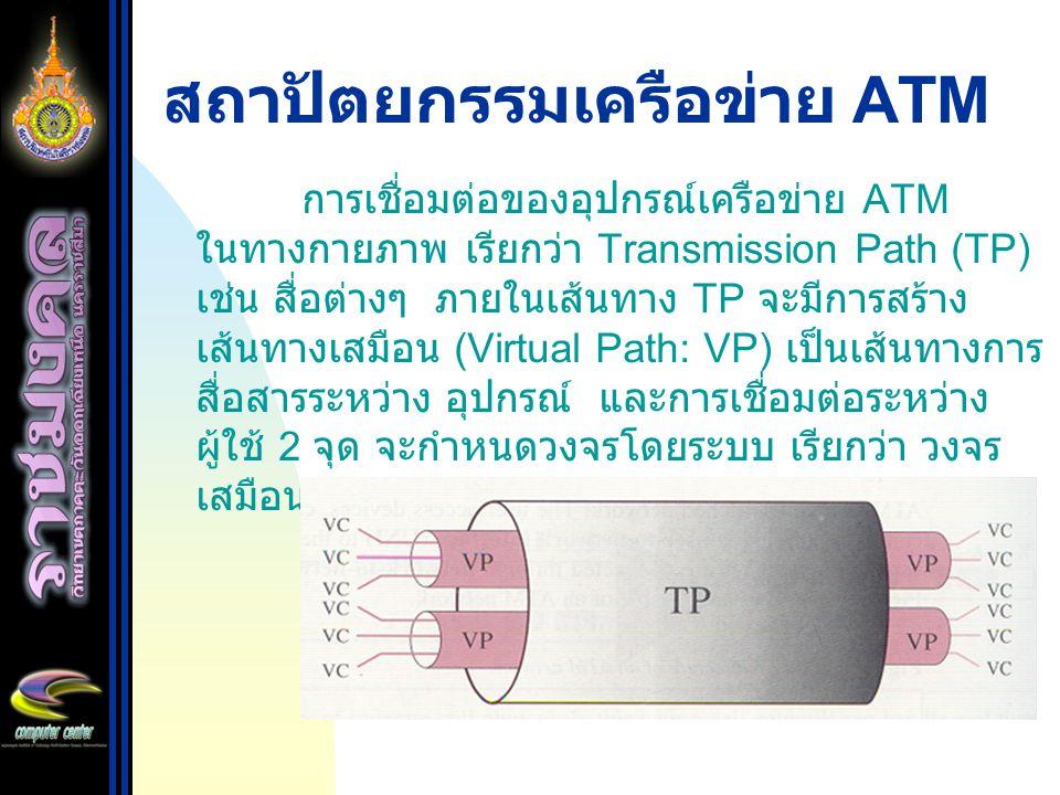 สถาปัตยกรรมเครือข่าย ATM การเชื่อมต่อของอุปกรณ์เครือข่าย ATM ในทางกายภาพ เรียกว่า Transmission Path (TP) เช่น สื่อต่างๆ ภายในเส้นทาง TP จะมีการสร้าง เ