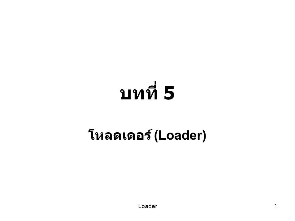 Loader12 MAIN program MAINSTART100 BALR12,0 USINGMAIN+2,12 : L15,ASQRT call BALR14,15 SQRT : ASQRTDC F'400' address OF SQRT END SQRT subroutine SQRTSTART400 USING*,15 : compute square root BR14 END OBJECT DECK OUTPUT FROM ABSOLUTE ASSEMBLER MAIN program Location Instruction 100BALR12,0 102: : : 120L15,142(0,12) 124BALR14,15 126: : 244F'400' 248 SQRT subroutine 400 : 476 BCR15,14 478 : OBJECT DECK OUTPUT FROM ABSOLUTE ASSEMBLER