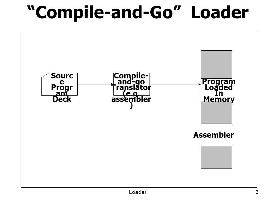 Loader7 Compile-and-Go Loader คอมไพล์ หรือแอสเซมเบิลเสร็จ ก็ให้โปรแกรม ทำงานเลย ตัวแอสเซมเบลอร์จะวางภาษาเครื่องที่ได้ลงใน หน่วยความจำ และตัวโหลดเดอร์ ( ซึ่ง ประกอบด้วยเพียงคำสั่งเดียว ) จะทำหน้าที่บอก แอดเดรสเริ่มต้นของโปรแกรมภาษาเครื่องใน หน่วยความจำนั้น เพื่อให้เครื่องเริ่มทำงานที่ แอดเดรสเริ่มต้นนั้น ง่ายต่อการออกแบบและเขียนโปแกรม