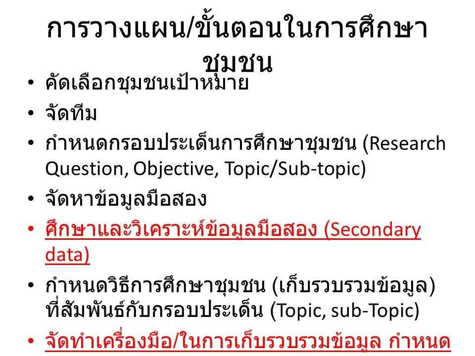 การวางแผน / ขั้นตอนในการศึกษา ชุมชน คัดเลือกชุมชนเป้าหมาย จัดทีม กำหนดกรอบประเด็นการศึกษาชุมชน (Research Question, Objective, Topic/Sub-topic) จัดหาข้