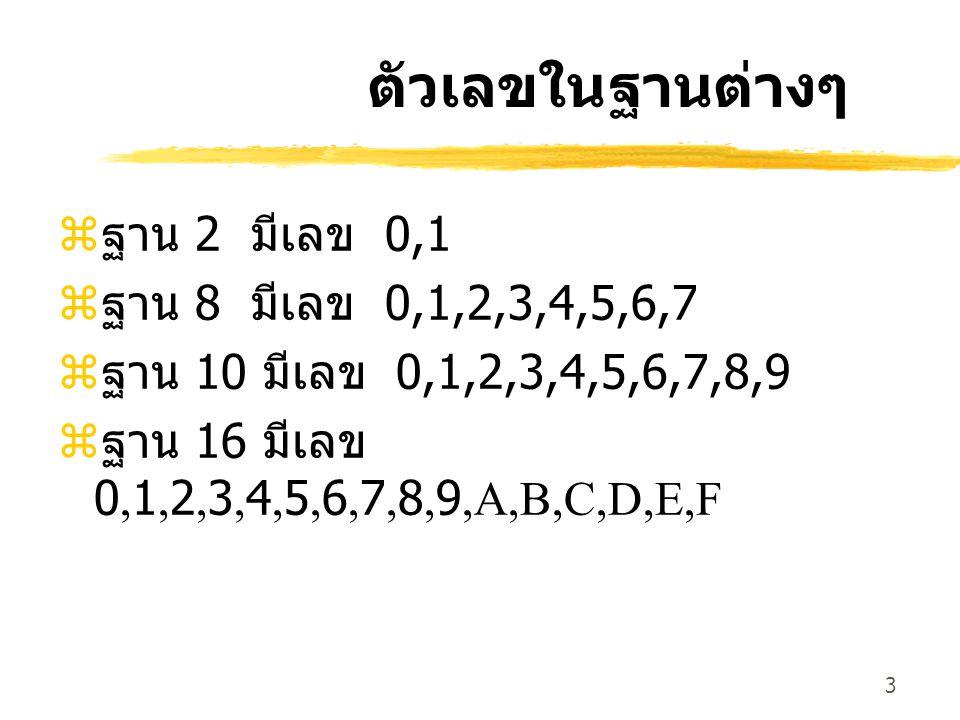 3 ตัวเลขในฐานต่างๆ z ฐาน 2 มีเลข 0,1 z ฐาน 8 มีเลข 0,1,2,3,4,5,6,7 z ฐาน 10 มีเลข 0,1,2,3,4,5,6,7,8,9 z ฐาน 16 มีเลข 0,1,2,3,4,5,6,7,8,9,A,B,C,D,E,F
