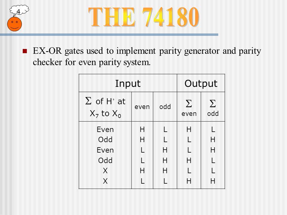 4 InputOutput  of H ' at X 7 to X 0 evenodd  even  odd Even Odd Even Odd X HHLLHLHHLLHL LLHHHLLLHHHL HLLHLHHLLHLH LHHLLHLHHLLH