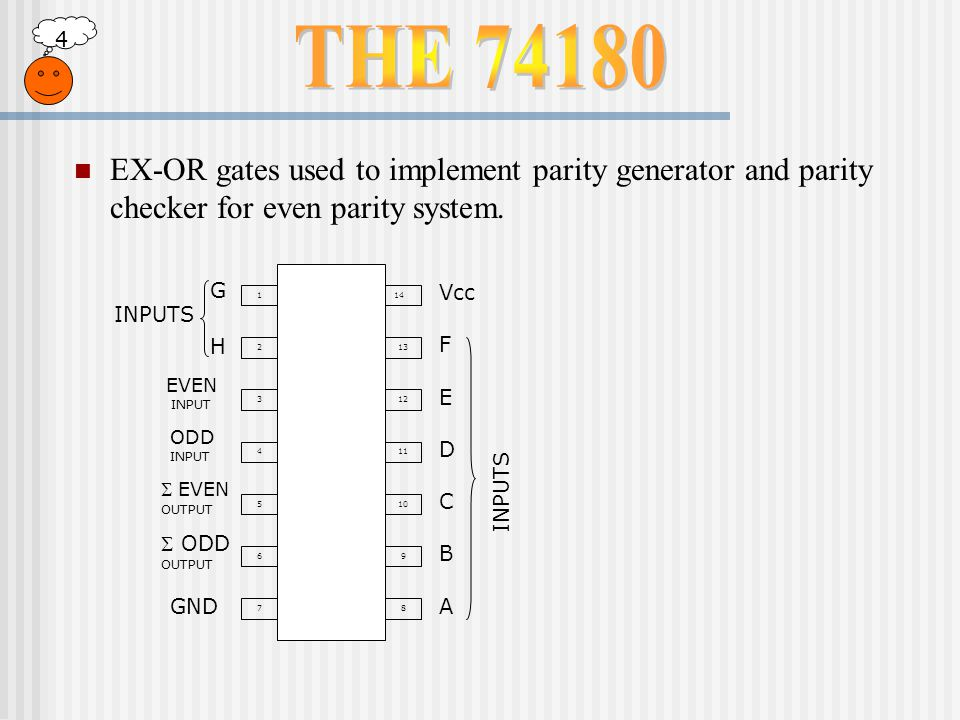4 EX-OR gates used to implement parity generator and parity checker for even parity system.