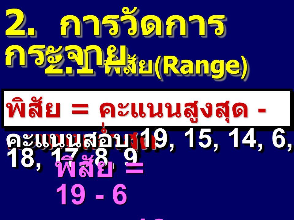 2.1 พิสัย (Range) 2.1 พิสัย (Range) พิสัย = คะแนนสูงสุด - คะแนนต่ำสุด คะแนนสอบ 19, 15, 14, 6, 18, 17, 8, 9 พิสัย = 19 - 6 = 13 = 13 2.