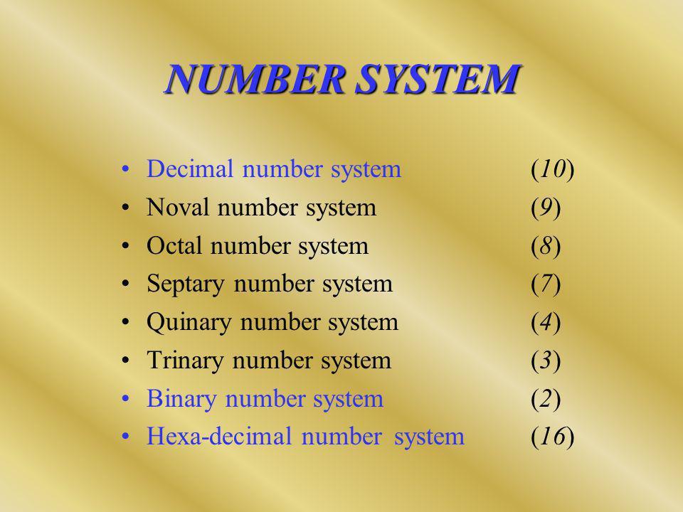 NUMBER SYSTEM Decimal number system(10) Noval number system(9) Octal number system(8) Septary number system(7) Quinary number system(4) Trinary number system(3) Binary number system (2) Hexa-decimal numbersystem (16)