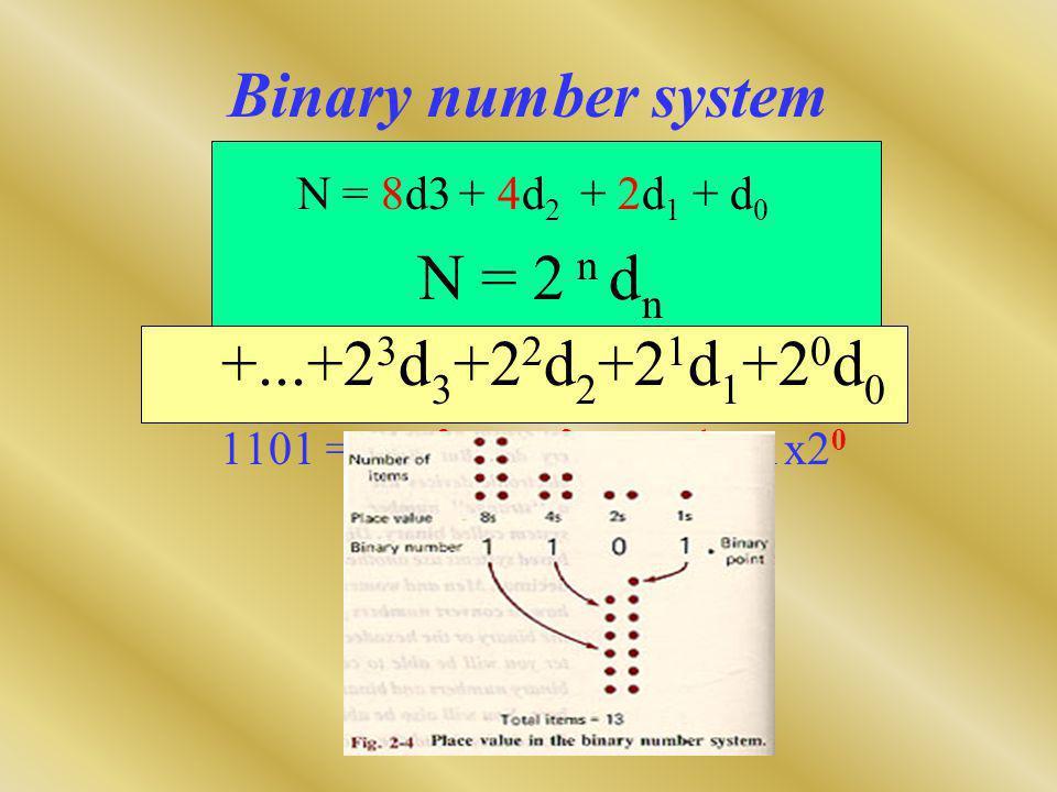 Binary number system N = 8d3 + 4d 2 + 2d 1 + d 0 N = 2 n d n +...+2 3 d 3 +2 2 d 2 +2 1 d 1 +2 0 d 0 1101 = 1x2 3 +1x2 2 + 0x2 1 + 1x2 0
