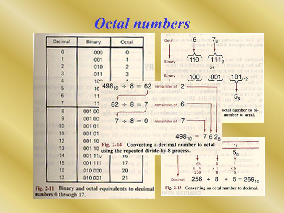 Hexa-Decimal numbers