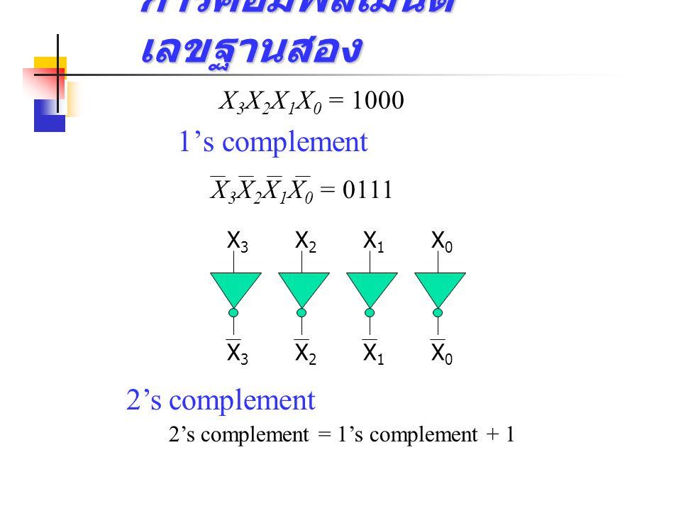 การคอมพลีเมนต์ เลขฐานสอง แบ่งออกเป็น คอมพลีเมนต์ 1 (1 ' s complement) คอมพลีเมนต์ 2 (2 ' s complement) การคอมพลีเมนต์เลขฐานสองนี้นำไปใช้ เกี่ยวกับการค
