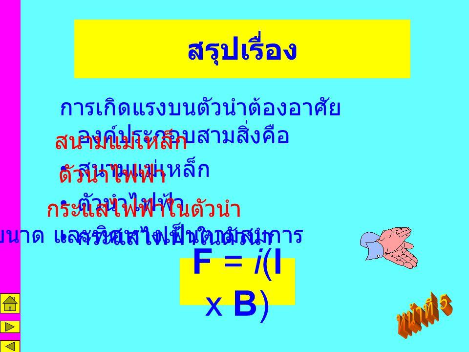 แรงในรูปของเวคเตอร์จะได้ดังนี้ x y z l ตามทิศทาง i B F ทิศทางของผลคูณแบบไขว้ ใช้กฎมือขวากำ นิ้วทั้ง 4 เริ่ม จาก l ไปหา B จะได้แรง F ตามหัวแม่มือ