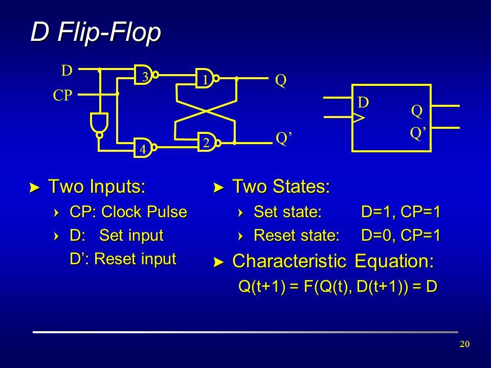 20 D Flip-Flop > Two Inputs: =CP: Clock Pulse =D: Set input D': Reset input D Q Q' CP D > Q Q' 1 2 3 4 > Two States: =Set state: D=1, CP=1 =Reset stat
