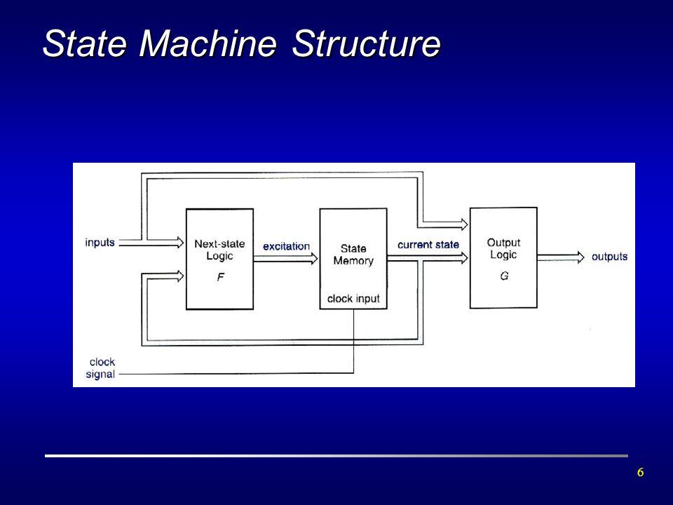 6 State Machine Structure