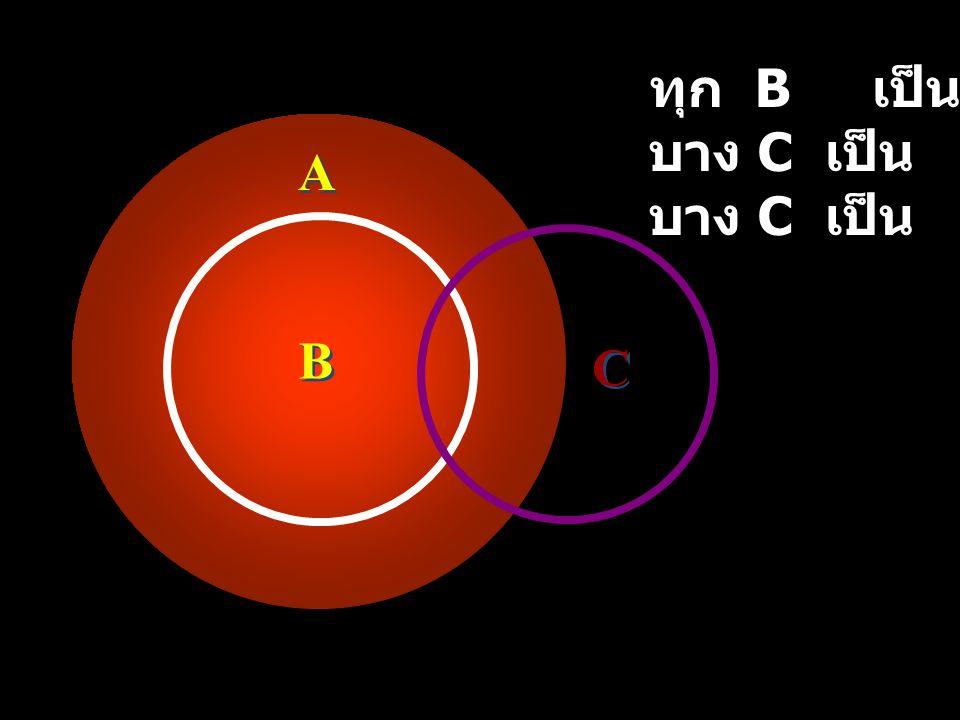 A A B B C C ทุก B เป็น A บาง C เป็น B บาง C เป็น A