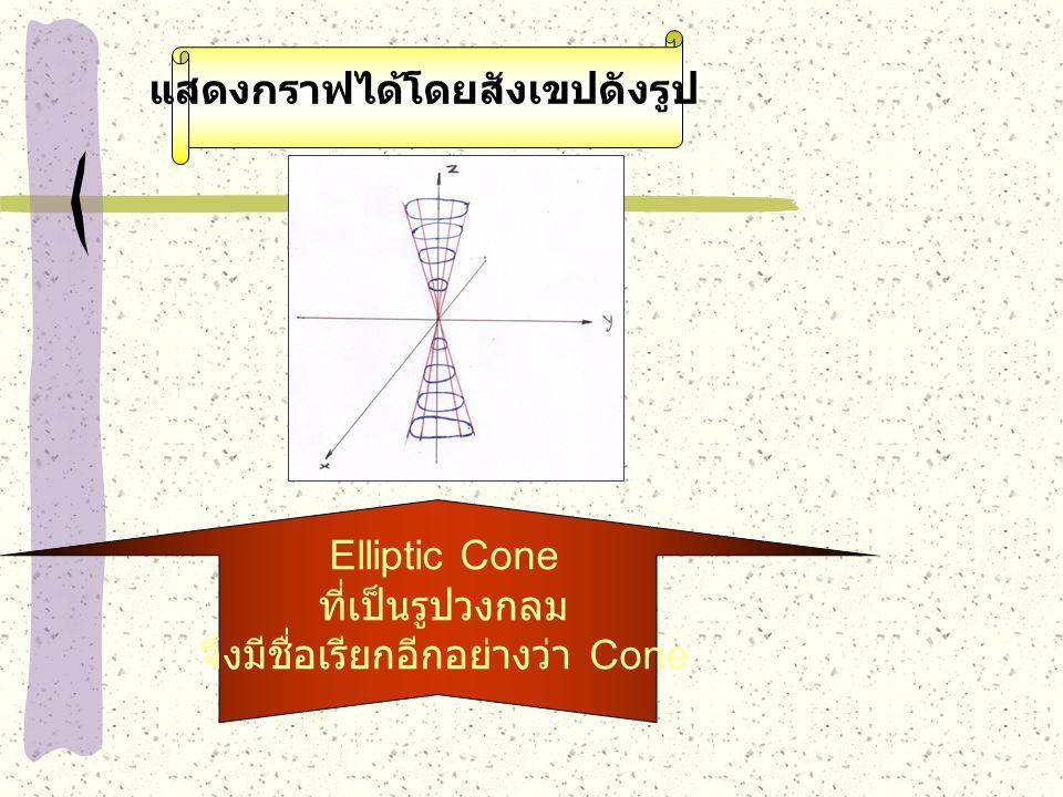 แสดงกราฟได้โดยสังเขปดังรูป Elliptic Cone ที่เป็นรูปวงกลม จึงมีชื่อเรียกอีกอย่างว่า Cone