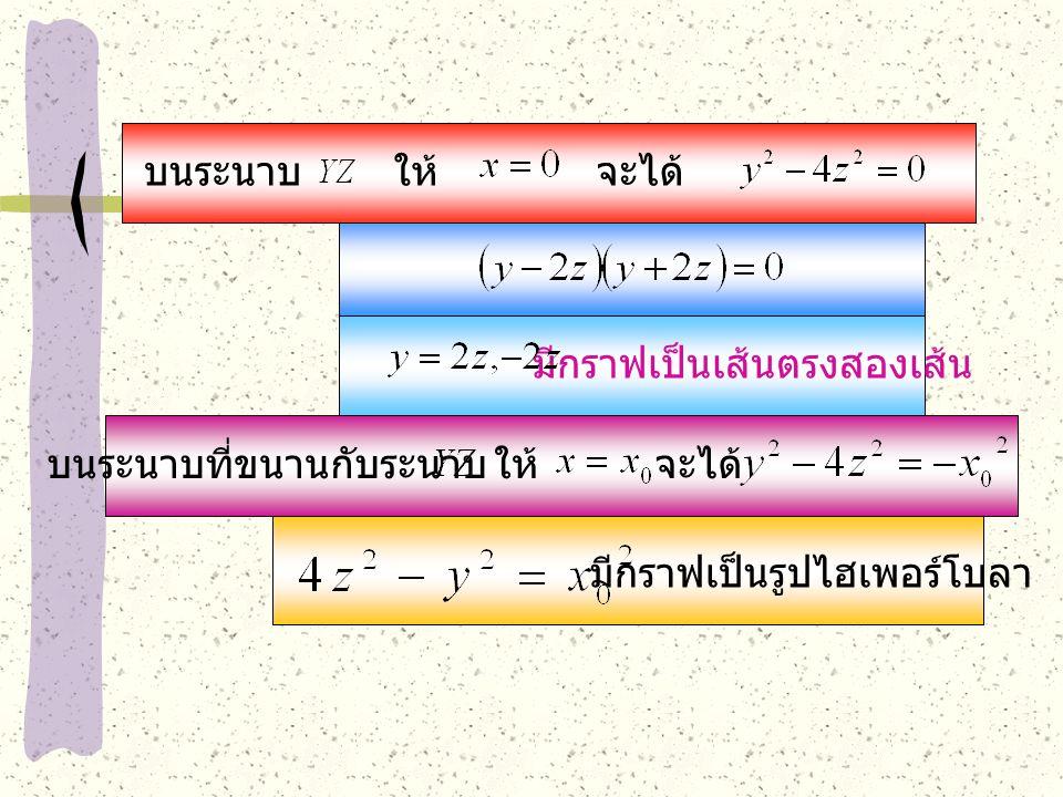 บนระนาบ มีกราฟเป็นเส้นตรงสองเส้น ให้จะได้ บนระนาบที่ขนานกับระนาบให้ มีกราฟเป็นรูปไฮเพอร์โบลา จะได้