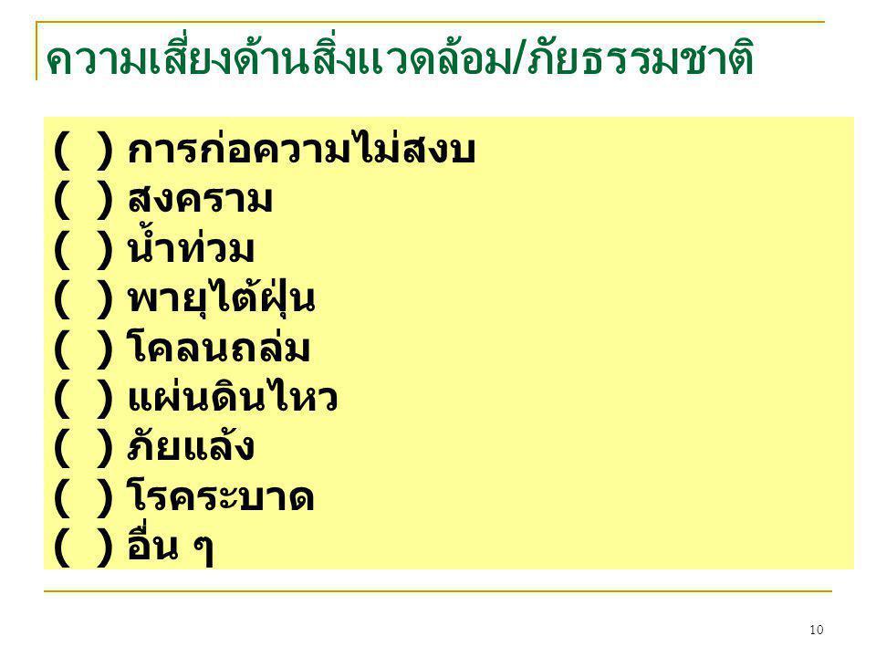 10 ความเสี่ยงด้านสิ่งแวดล้อม/ภัยธรรมชาติ ( ) การก่อความไม่สงบ ( ) สงคราม ( ) น้ำท่วม ( ) พายุไต้ฝุ่น ( ) โคลนถล่ม ( ) แผ่นดินไหว ( ) ภัยแล้ง ( ) โรคระบาด ( ) อื่น ๆ