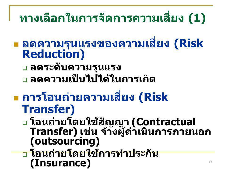 14 ทางเลือกในการจัดการความเสี่ยง (1) ลดความรุนแรงของความเสี่ยง (Risk Reduction)  ลดระดับความรุนแรง  ลดความเป็นไปได้ในการเกิด การโอนถ่ายความเสี่ยง (Risk Transfer)  โอนถ่ายโดยใช้สัญญา (Contractual Transfer) เช่น จ้างผู้ดำเนินการภายนอก (outsourcing)  โอนถ่ายโดยใช้การทำประกัน (Insurance)