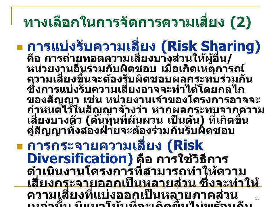 15 ทางเลือกในการจัดการความเสี่ยง (2) การแบ่งรับความเสี่ยง (Risk Sharing) คือ การถ่ายทอดความเสี่ยงบางส่วนให้ผู้อื่น / หน่วยงานอี่นร่วมกับผิดชอบ เมื่อเกิดเหตุการณ์ ความเสี่ยงขึ้นจะต้องรับผิดชอบผลกระทบร่วมกัน ซึ่งการแบ่งรับความเสี่ยงอาจจะทำได้โดยกลไก ของสัญญา เช่น หน่วยงานเจ้าของโครงการอาจจะ กำหนดไว้ในสัญญาจ้างว่า หากผลกระทบจากความ เสี่ยงบางตัว ( ต้นทุนที่ผันผวน เป็นต้น ) ที่เกิดขึ้น คู่สัญญาทั้งสองฝ่ายจะต้องร่วมกันรับผิดชอบ การกระจายความเสี่ยง (Risk Diversification) คือ การใช้วิธีการ ดำเนินงานโครงการที่สามารถทำให้ความ เสี่ยงกระจายออกเป็นหลายส่วน ซึ่งจะทำให้ ความเสี่ยงที่แบ่งออกเป็นหลายภาคส่วน เหล่านั้น มีแนวโน้มที่จะเกิดขึ้นไม่พร้อมกัน เช่น การใช้วัตถุดิบจากแหล่งผลิตหลาย แหล่ง การใช้เทคโนโลยีหลากหลายแบบ เป็นต้น