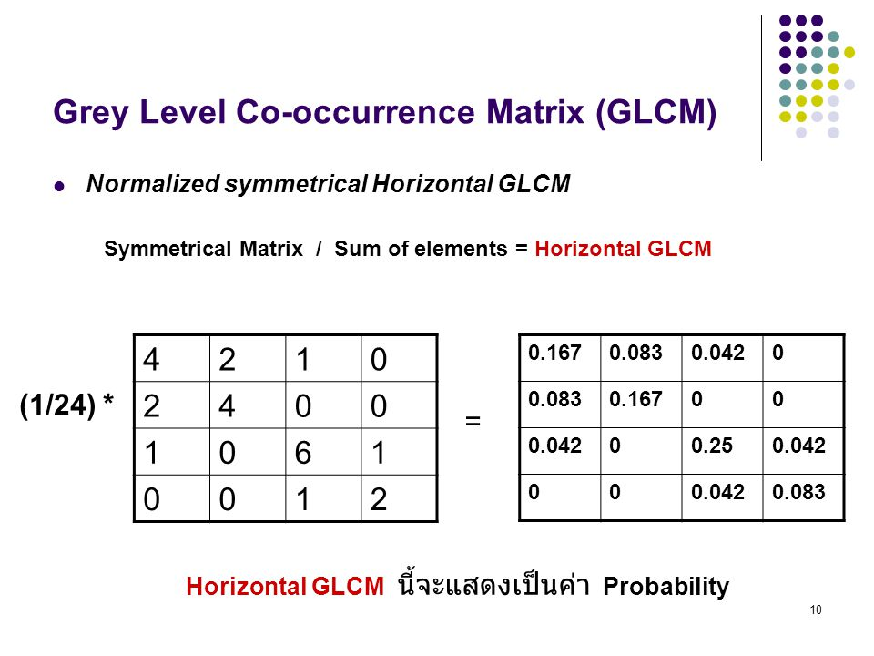 10 Grey Level Co-occurrence Matrix (GLCM) Normalized symmetrical Horizontal GLCM Symmetrical Matrix / Sum of elements = Horizontal GLCM 4210 2400 1061