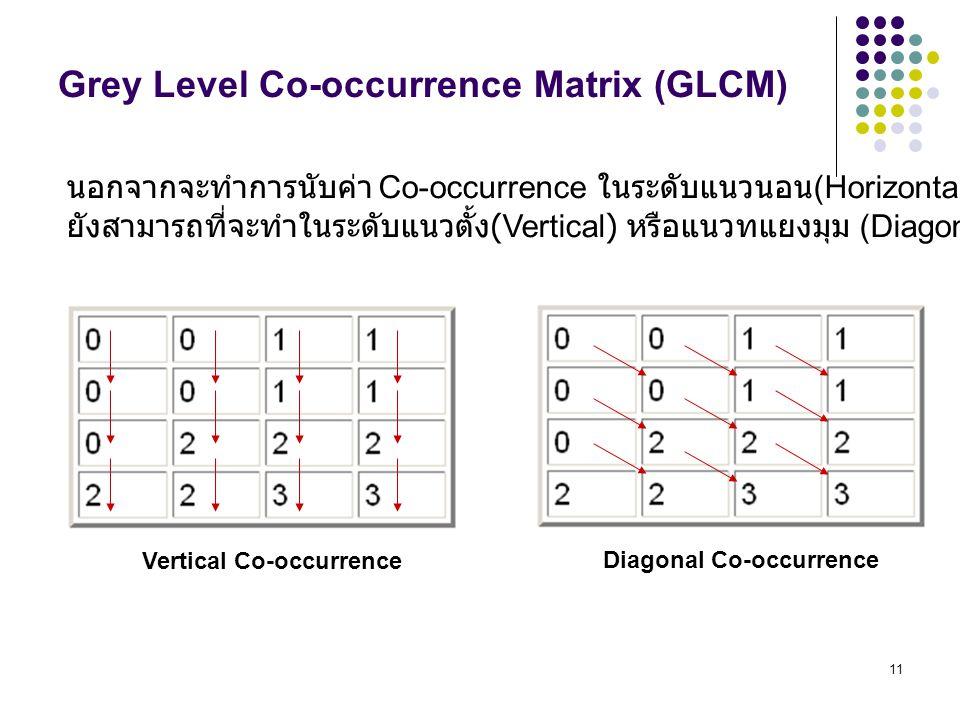11 Grey Level Co-occurrence Matrix (GLCM) Vertical Co-occurrence นอกจากจะทำการนับค่า Co-occurrence ในระดับแนวนอน (Horizontal) แล้ว ยังสามารถที่จะทำในระดับแนวตั้ง (Vertical) หรือแนวทแยงมุม (Diagonal) ได้อีกด้วย ดังนี้ Diagonal Co-occurrence