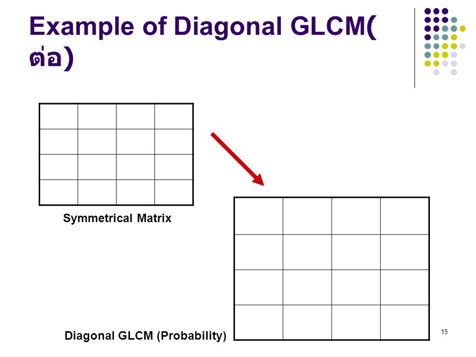 15 Example of Diagonal GLCM( ต่อ ) Symmetrical Matrix Diagonal GLCM (Probability)