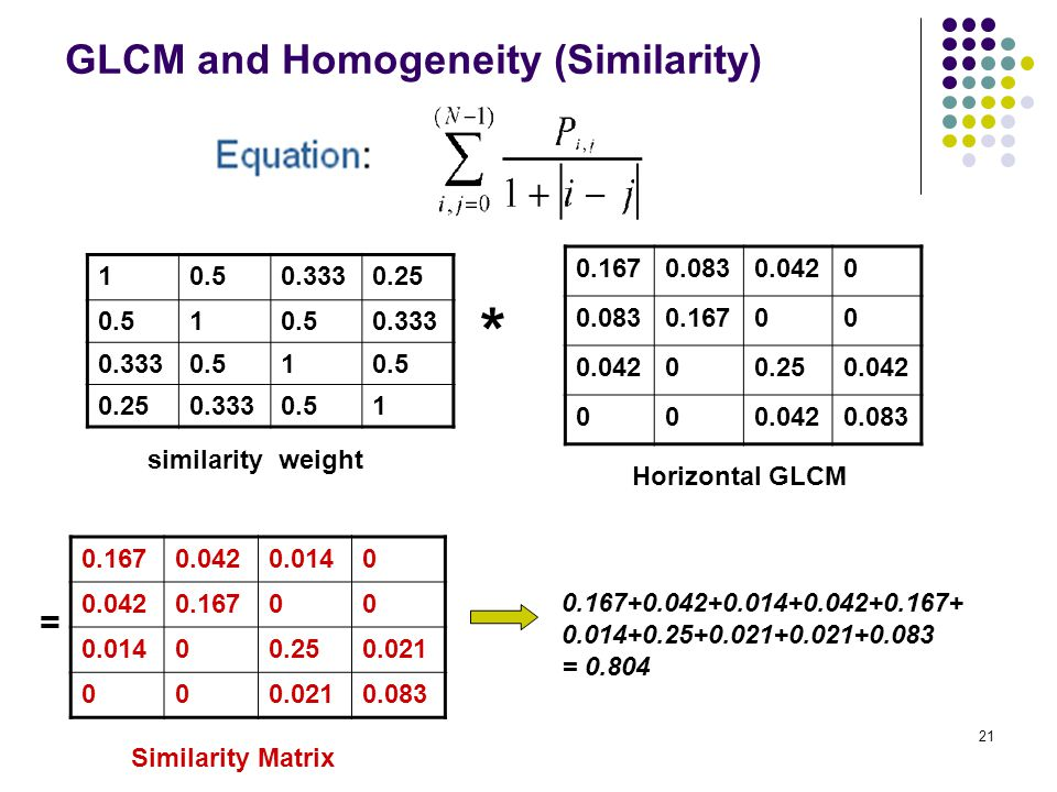 21 GLCM and Homogeneity (Similarity) 10.50.3330.25 0.51 0.333 0.51 0.250.3330.51 0.1670.0830.0420 0.0830.16700 0.04200.250.042 00 0.083 similarity wei