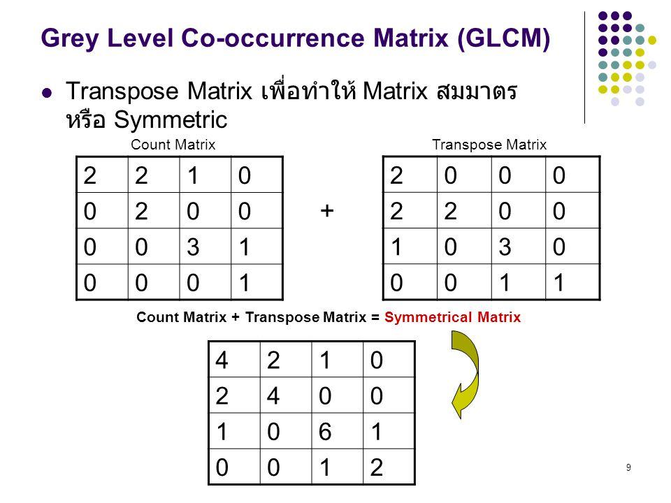 10 Grey Level Co-occurrence Matrix (GLCM) Normalized symmetrical Horizontal GLCM Symmetrical Matrix / Sum of elements = Horizontal GLCM 4210 2400 1061 0012 (1/24) * 0.1670.0830.0420 0.0830.16700 0.04200.250.042 00 0.083 = Horizontal GLCM นี้จะแสดงเป็นค่า Probability