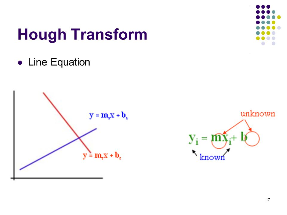 17 Hough Transform Line Equation