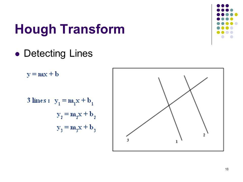 18 Hough Transform Detecting Lines