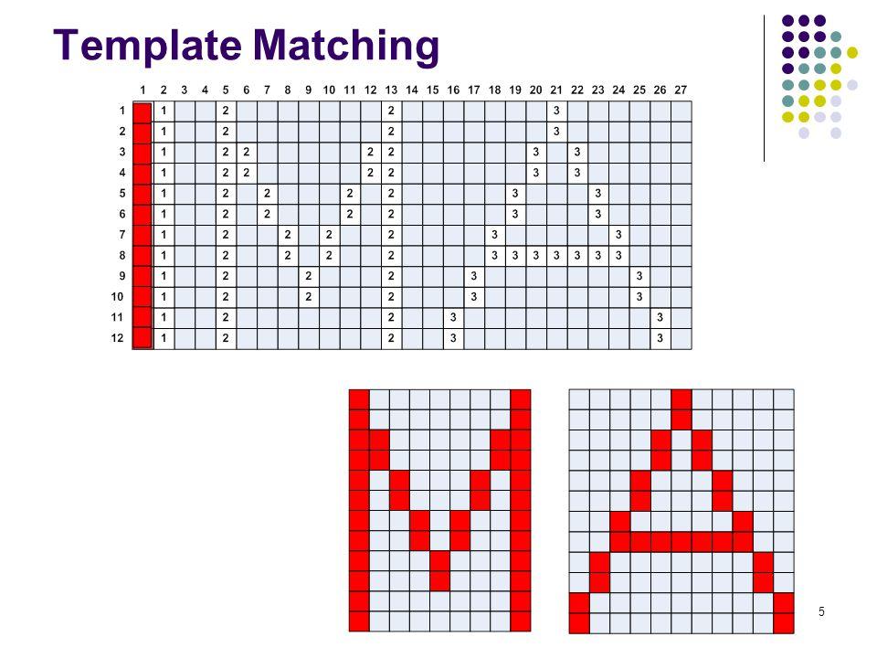 16 Hough Transform Technique for Lines Detection