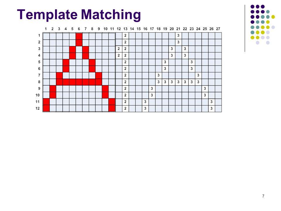 8 Sum Square Difference คือการหาค่าความต่างระหว่าง Template( ต้นแบบ ) กับ Target ( ภาพตัวอักษรที่ได้มาจากการ สแกน ) โดยค่าที่ได้นี้ถ้ามีความต่างเป็น 0 หรือมีค่า น้อยมาก แสดงว่า Template กับ Target ตรงกัน (match) แต่ถ้าค่าที่ได้นี้มีความต่างมากแสดงว่า Template กับ Target ไม่ตรงกัน (not match)