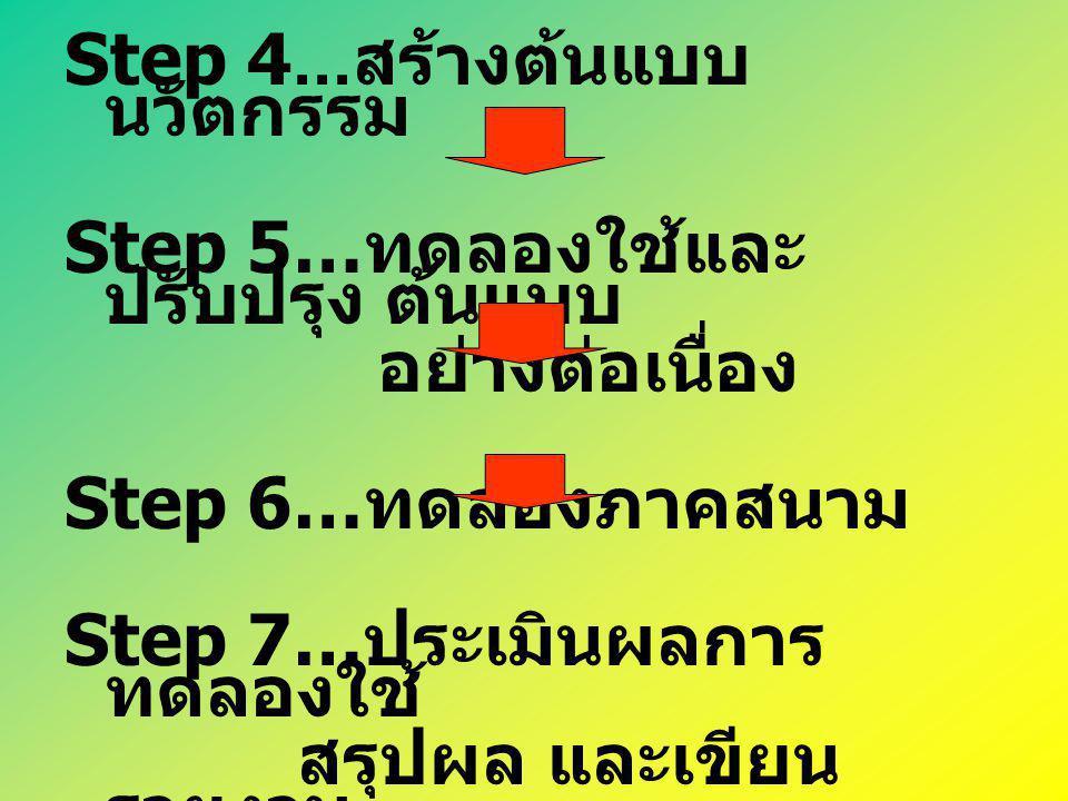 Step 4... สร้างต้นแบบ นวัตกรรม Step 5… ทดลองใช้และ ปรับปรุง ต้นแบบ อย่างต่อเนื่อง Step 6… ทดลองภาคสนาม Step 7… ประเมินผลการ ทดลองใช้ สรุปผล และเขียน ร