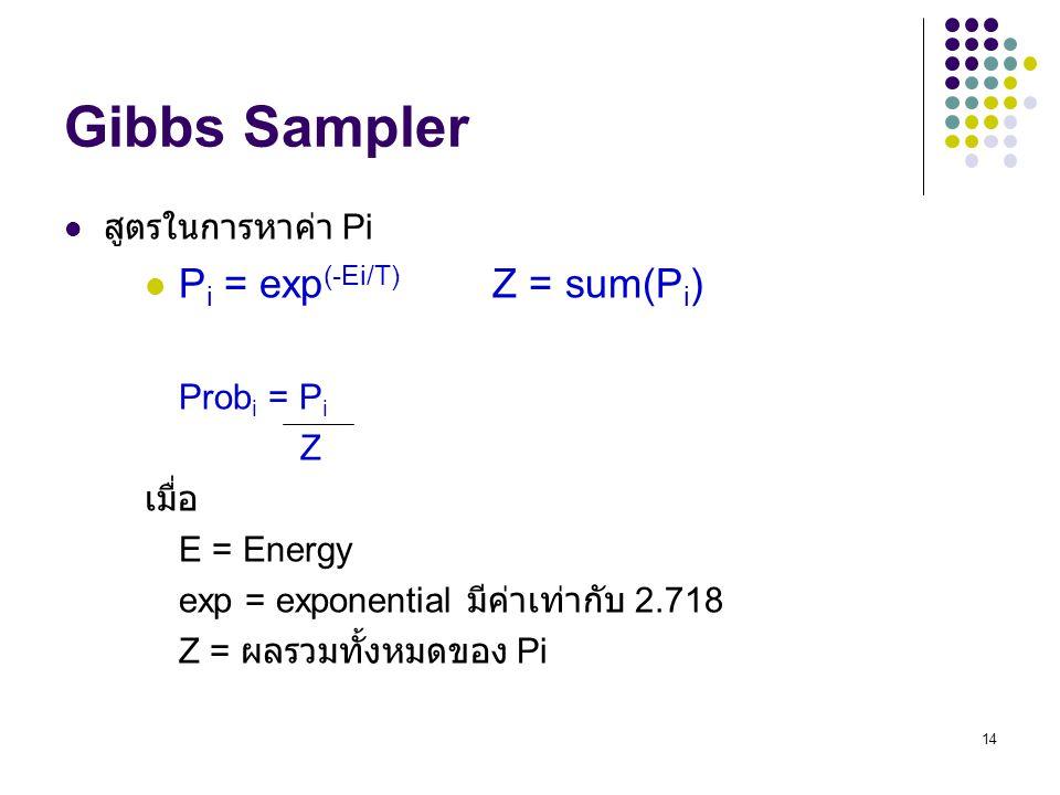 14 Gibbs Sampler สูตรในการหาค่า Pi P i = exp (-Ei/T) Z = sum(P i ) Prob i = P i Z เมื่อ E = Energy exp = exponential มีค่าเท่ากับ 2.718 Z = ผลรวมทั้งห