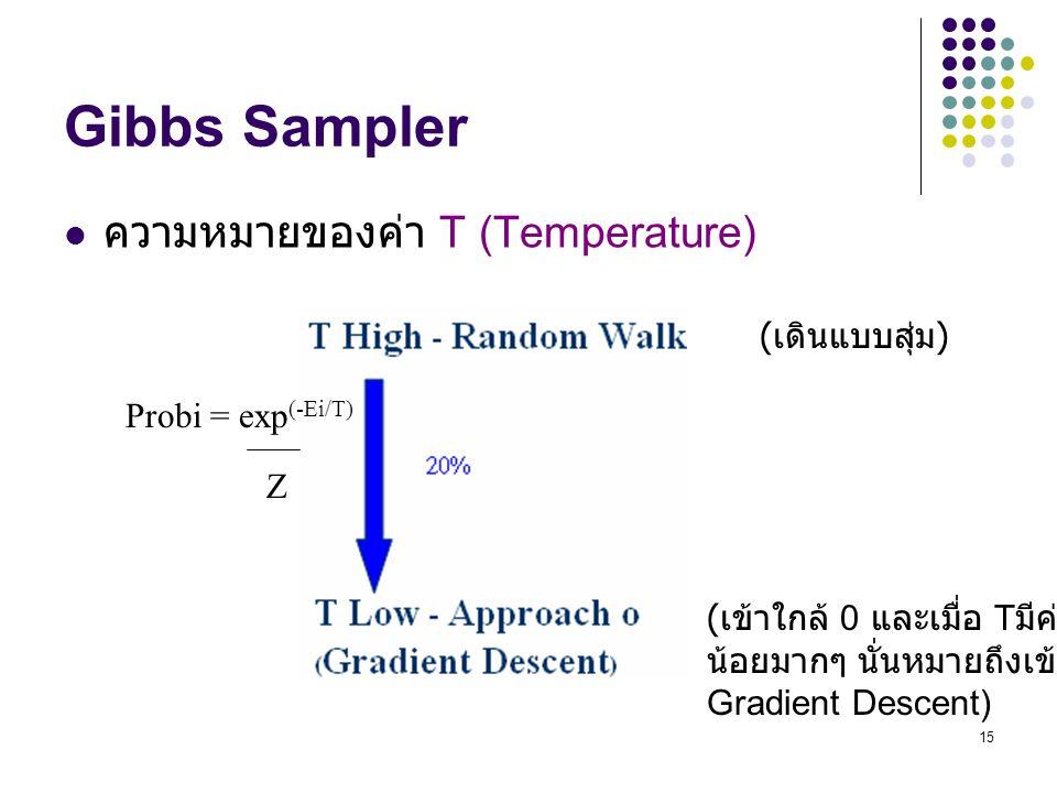 15 Gibbs Sampler ความหมายของค่า T (Temperature) ( เดินแบบสุ่ม ) ( เข้าใกล้ 0 และเมื่อ T มีค่า น้อยมากๆ นั่นหมายถึงเข้าสู่ Gradient Descent) Probi = ex