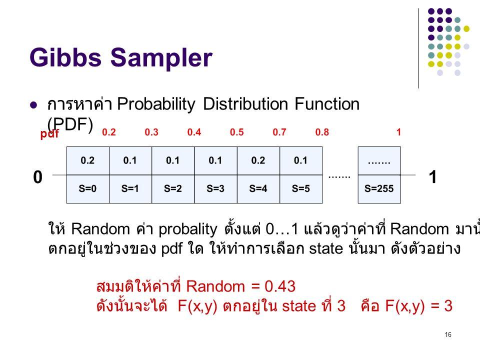 16 Gibbs Sampler การหาค่า Probability Distribution Function (PDF) ให้ Random ค่า probality ตั้งแต่ 0…1 แล้วดูว่าค่าที่ Random มานั้น ตกอยู่ในช่วงของ p
