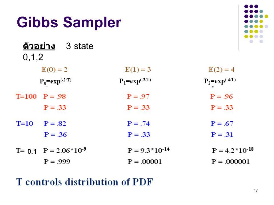 17 Gibbs Sampler ตัวอย่าง 3 state 0,1,2 P 1 =exp (-3/T) P 2 =exp (-4/T) P 0 =exp (-2/T) 0.1