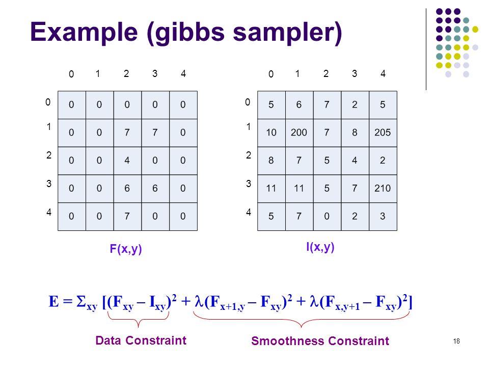18 Example (gibbs sampler) 0 1234 0 1 2 3 4 0 1234 0 1 2 3 4 F(x,y) I(x,y) E =  xy [(F xy – I xy ) 2 + (F x+1,y – F xy ) 2 + (F x,y+1 – F xy ) 2 ] Da