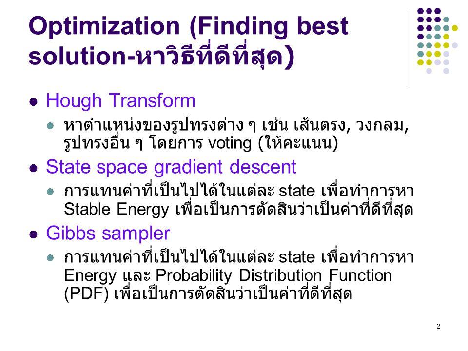 2 Optimization (Finding best solution- หาวิธีที่ดีที่สุด ) Hough Transform หาตำแหน่งของรูปทรงต่าง ๆ เช่น เส้นตรง, วงกลม, รูปทรงอื่น ๆ โดยการ voting (