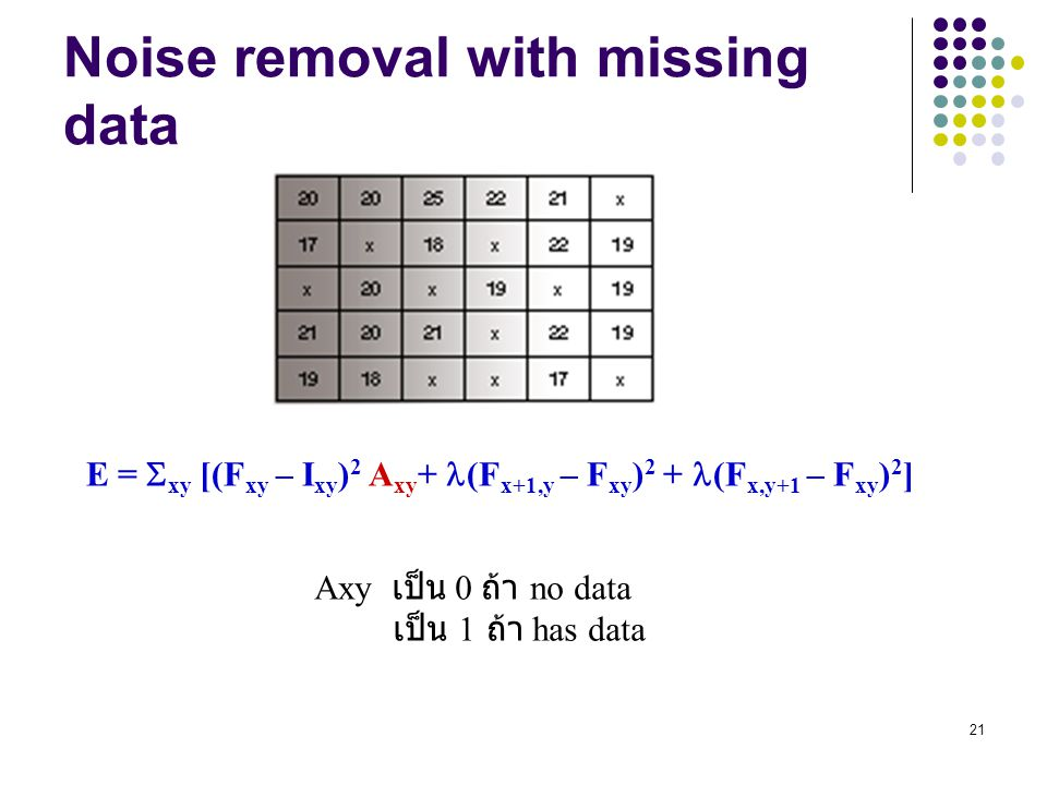 21 Noise removal with missing data E =  xy [(F xy – I xy ) 2 A xy + (F x+1,y – F xy ) 2 + (F x,y+1 – F xy ) 2 ] Axy เป็น 0 ถ้า no data เป็น 1 ถ้า has