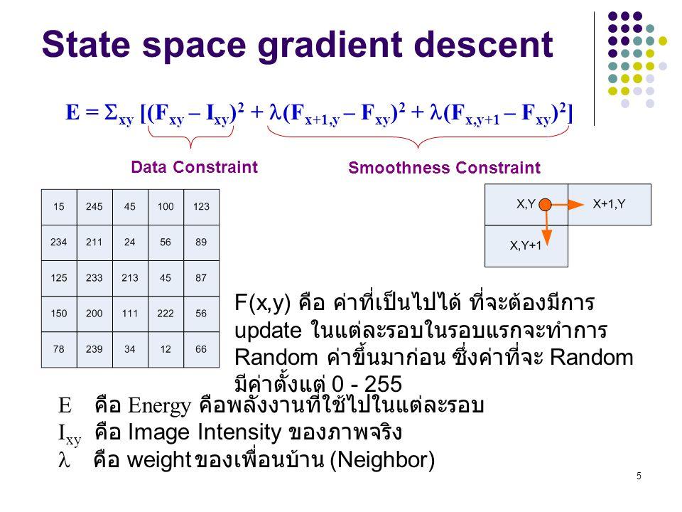 5 State space gradient descent F(x,y) คือ ค่าที่เป็นไปได้ ที่จะต้องมีการ update ในแต่ละรอบในรอบแรกจะทำการ Random ค่าขึ้นมาก่อน ซึ่งค่าที่จะ Random มีค