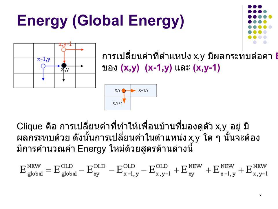 6 Energy (Global Energy) การเปลี่ยนค่าที่ตำแหน่ง x,y มีผลกระทบต่อค่า Energy ของ (x,y) (x-1,y) และ (x,y-1) Clique คือ การเปลี่ยนค่าที่ทำให้เพื่อนบ้านที