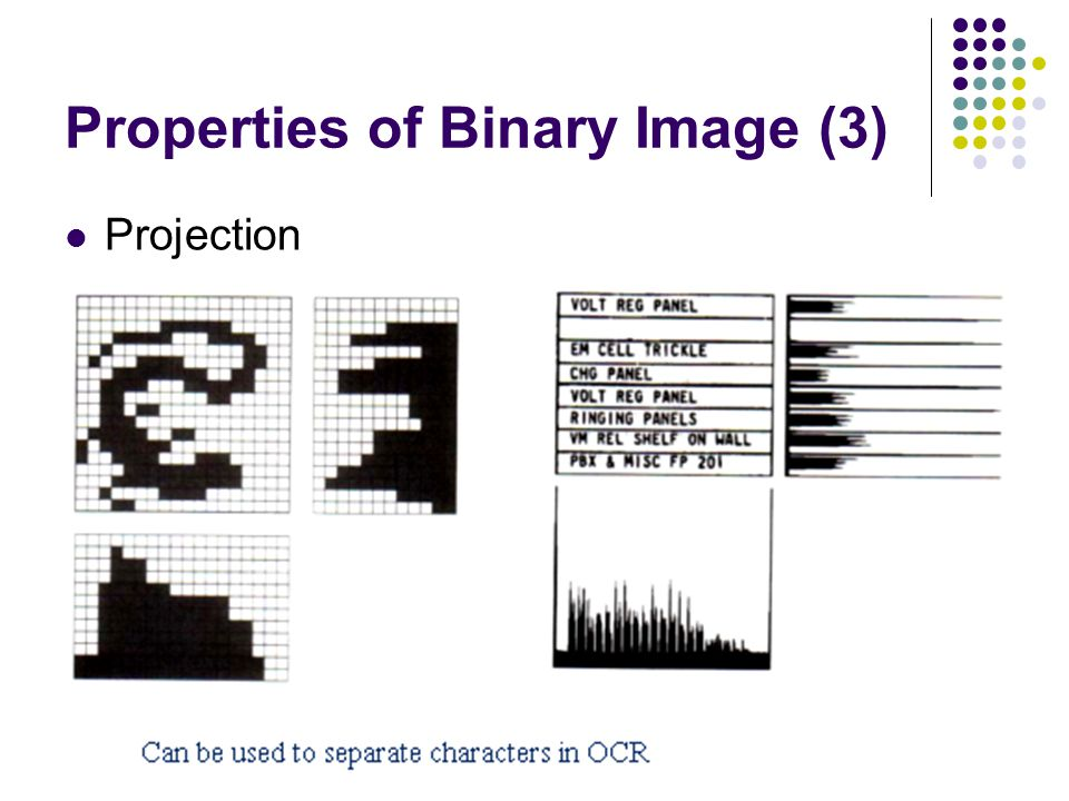 12 Properties of Binary Image (3) Projection