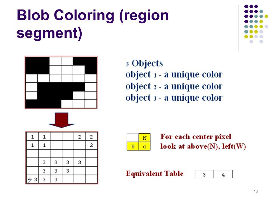 13 Blob Coloring (region segment)
