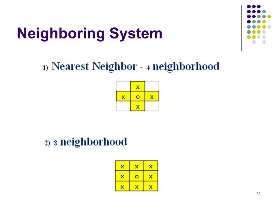 14 Neighboring System