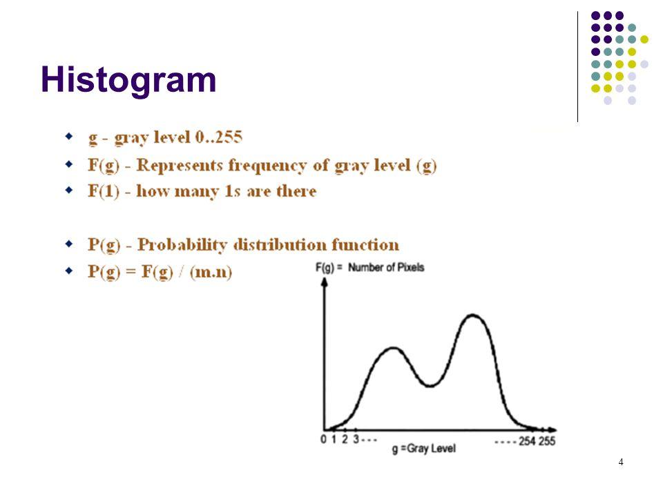 4 Histogram