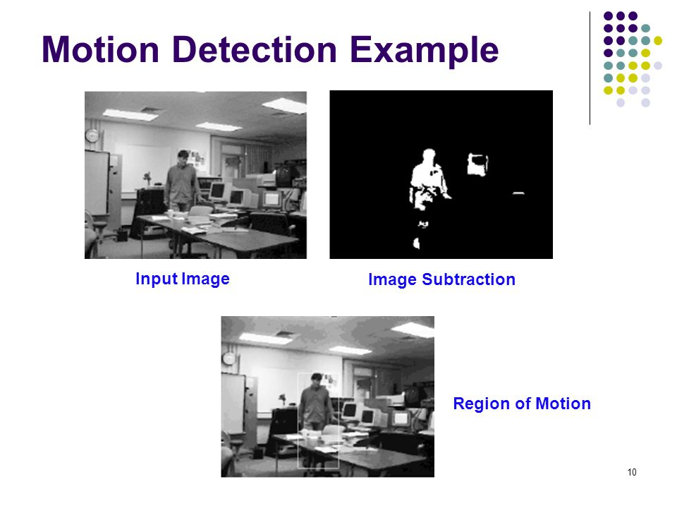 10 Motion Detection Example Input Image Image Subtraction Region of Motion